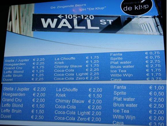 De prijzen variëren steeds en worden geprojecteerd op groot scherm