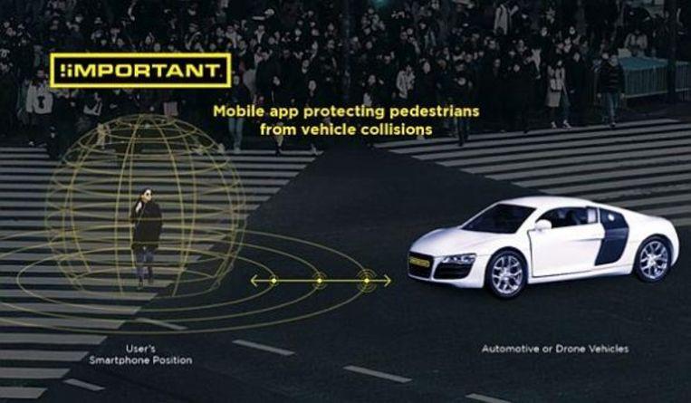 De digitale app !Important zorgt voor een beschermingszone rond voetgangers, motorrijders en fietsers.