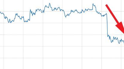 Cryptomarkt 29 miljard euro lichter in enkele uren, en het is nog niet voorbij