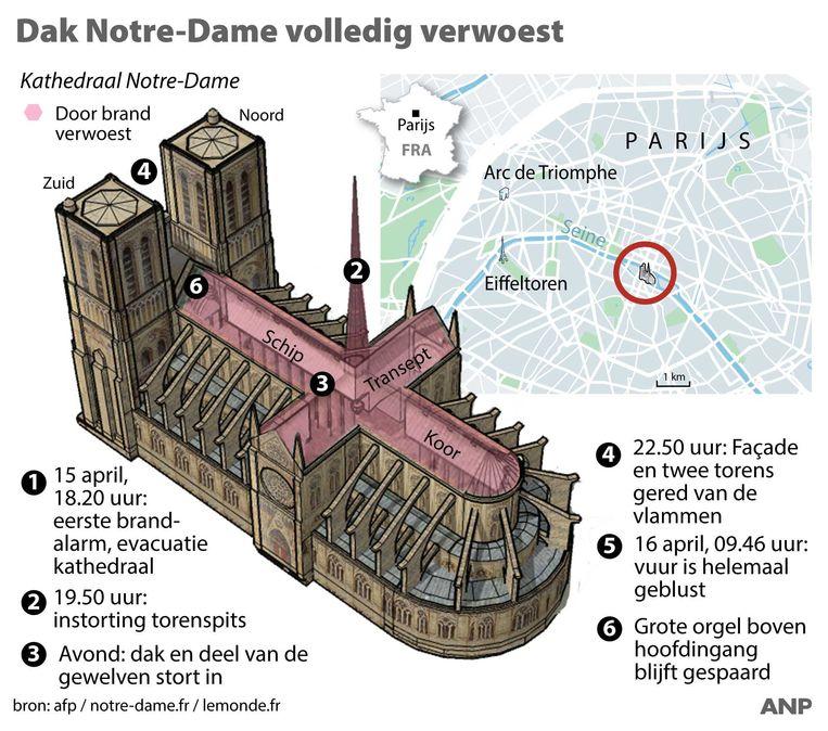 Overzicht van de schade na de brand in de Notre-Dame.