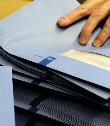 Advies: laat multinationals 600 miljoen euro meer belasting betalen
