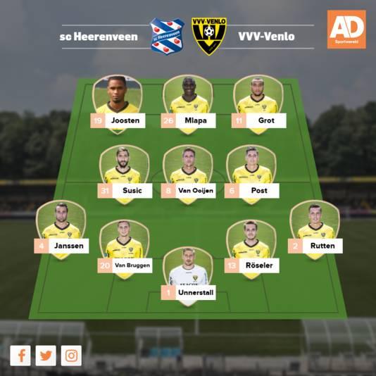 Opstelling VVV-Venlo.