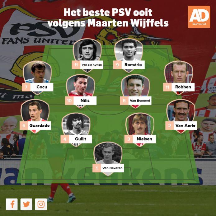 Het beste PSV van Maarten Wijffels.