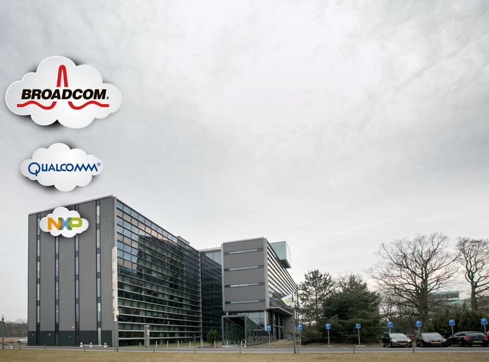 NXP op High Tech Campus in Eindhoven