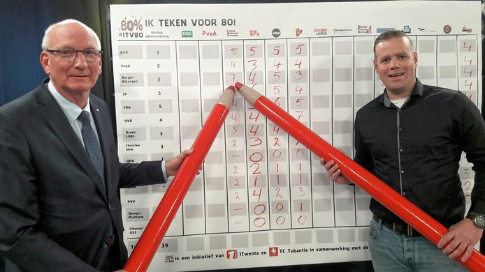 Wethouder Hans van Agteren en lijsttrekker Niels van den Berg van Burgerbelangen Enschede.
