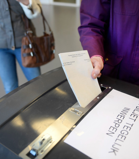 VVD met minder stemmen toch grootste in Mook en Middelaar