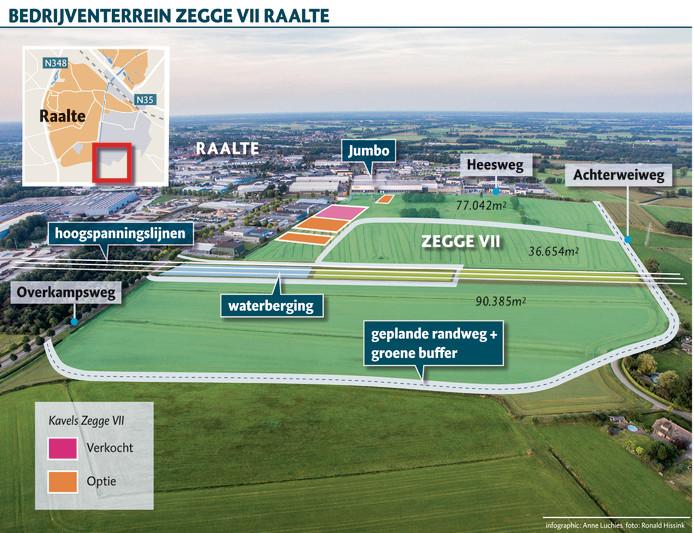 Infographic bedrijventerrein Zegge VII Anne Luchies op basis archieffoto Ronald Hissink.