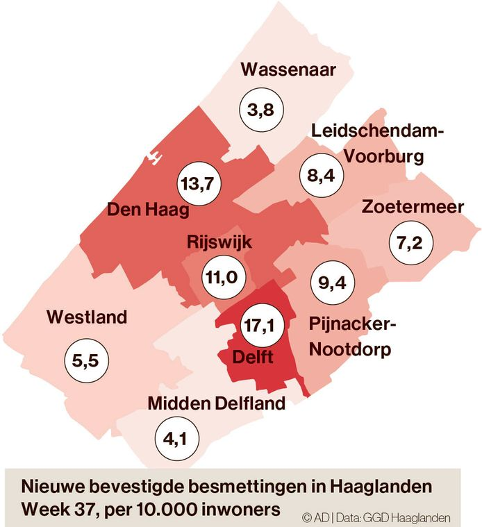 Besmettingen Haaglanden.