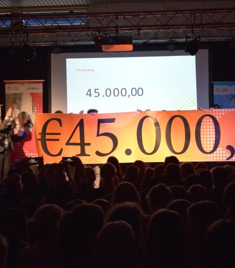 Zwolse 'nachtschool' Greijdanus levert 45.000 euro op voor India