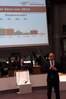CDA, OpKoers.nu en 50Plus winnaars in Hardenberg