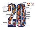 * Oud-Ajacieden die de laatste 25 jaar bij Willem II speelden, moeten minstens één eredivisieduel voor het eerste elftal van Ajax hebben gespeeld om in dit overzicht opgenomen te worden. ** Frenkie de Jong is niet in dit overzicht opgenomen omdat hij van Willem II naar Ajax ging en toen weer werd verhuurd aan Willem II.  *** Damil Dankerlui is niet in dit overzicht opgenomen omdat hij nooit een eredivisiewedstrijd voor Ajax heeft gespeeld. Hij is wel afkomstig van Ajax.
