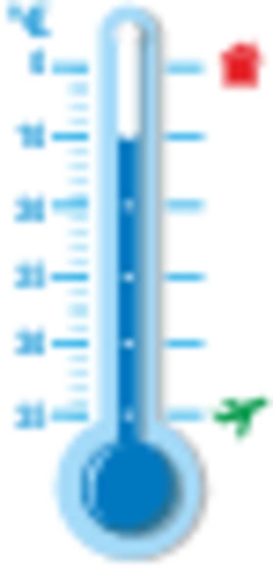 De thermometer staat op 10.000 euro.