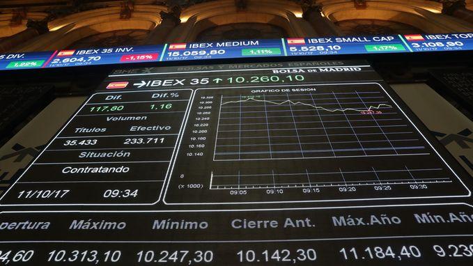 Beurs van Madrid hoger na toespraak Puigdemont