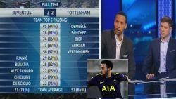 """Iedereen wild van """"genie"""" Moussa Dembélé: """"Niemand die momenteel  beter een wedstrijd dicteert dan hij"""""""