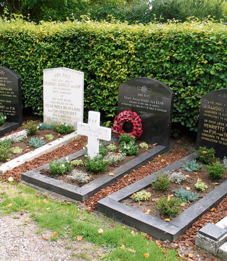 Irritatie door naamswijziging begraafplaats