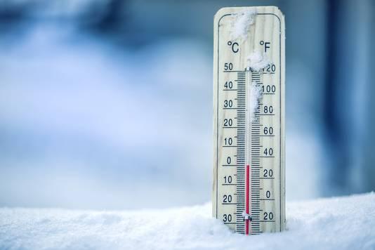 De middagtemperatuur ligt rond 1 graden.