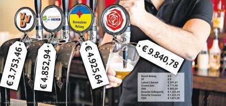 Het café als politieke pleisterplaats in Den Bosch