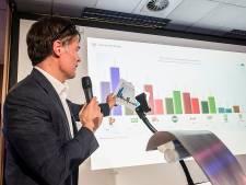 Wie kreeg de voorkeursstemmen? 5 wetenswaardigheden over de verkiezingsuitslagen in Breda