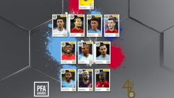 Football Talk Buitenland: Voor het eerst in 10 jaar geen Belg in PFA Team of the Year