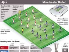 Ajax met Riedewald tegen United