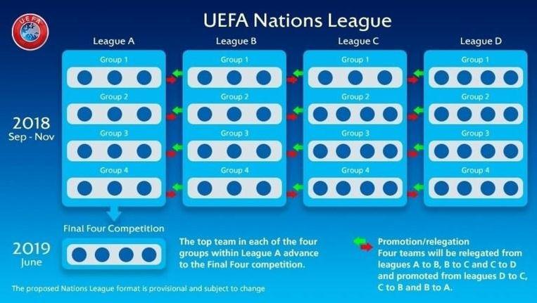 euro 2019 ko phase