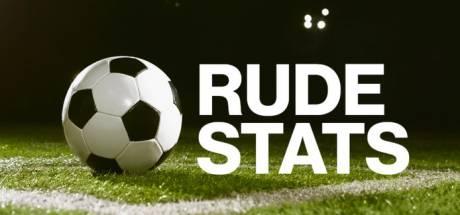 Het Zeeuwse voetbalweekeinde in 5 quizvragen