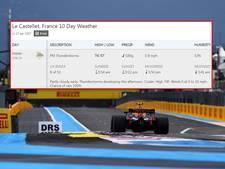 Schopt regen GP van Frankrijk in de war?