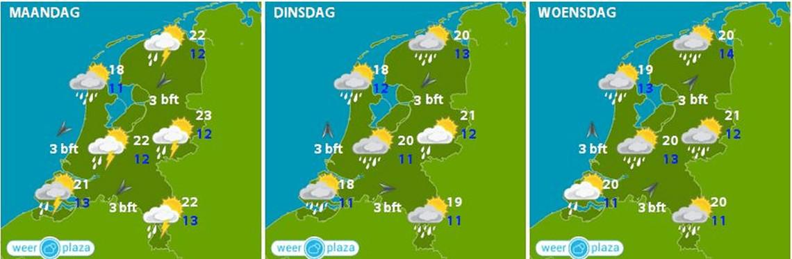 De weersverwachting voor maandag (tweede pinksterdag), dinsdag en woensdag.