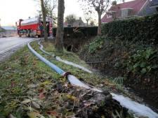 Brandweer krijgt pech en laat 16.000 liter water in sloot lopen