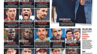 Sportwereld toont zijn hart