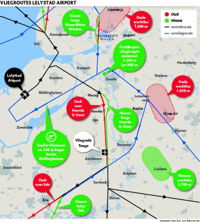 Vliegroutes vliegveld Lelystad