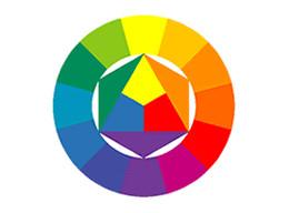 Les couleurs contrastantes s'opposent dans le cercle chromatique de Johannes Itten, qui fonde la théorie de la couleur.