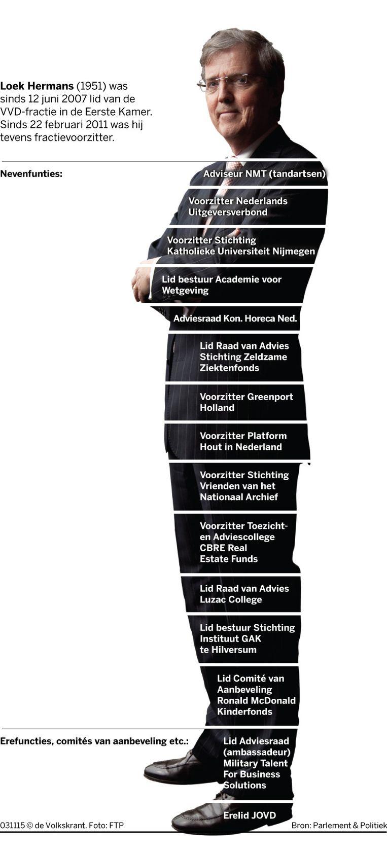 De vele bijbanen van Loek Hermans Beeld De Volkskrant