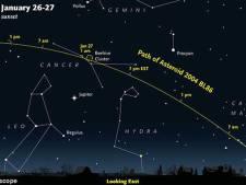 Reusachtige planetoïde scheert langs de aarde