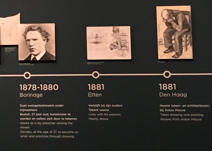 Van Gogh Etten-leur