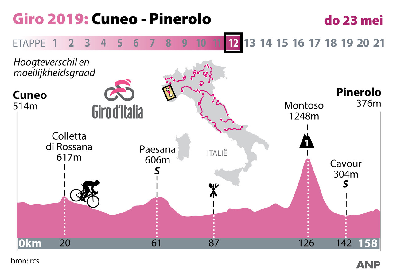 Profiel etappe 12 Ronde van Italië, donderdag 23 mei. ANP INFOGRAPHICS