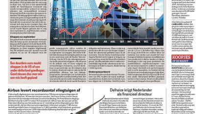 Er is geen houden aan de euro