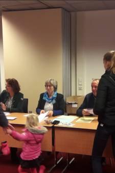 Opkomstcijfer voor gemeente Altena ligt rond 18 procent