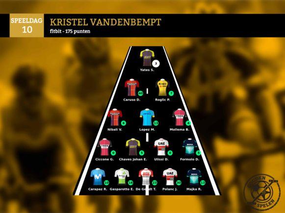 De winnende ploeg van de Gouden Giro-speeldag 10