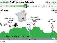 Wat de renners op de Franse nationale feestdag voor hun kiezen krijgen