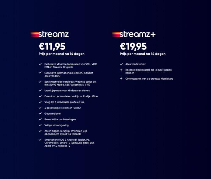 Het verschil tussen Streamz en Streamz+ in een handig overzicht