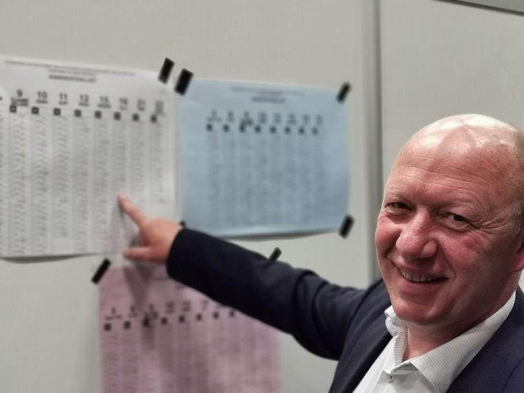 Hans Bonte duidt zichzelf aan op de kandidatenlijst voor de verkiezing van de Kamer.