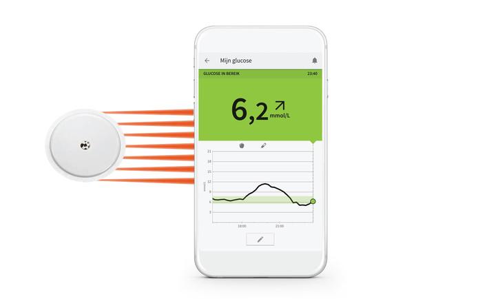De glucosemeter meet elke minuut de bloedsuikerspiegel via een huidsensor op de bovenarm. Via zijn smartphone ziet de patiënt of zijn glucosewaardes aan het stijgen of dalen zijn.