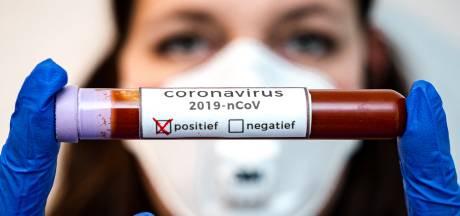 'Slechts' 278 nieuwe besmettingen in regio, maar RIVM waarschuwt: cijfers zijn niet volledig