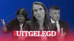 UITGELEGD. Wat heeft de Veiligheidsraad beslist?