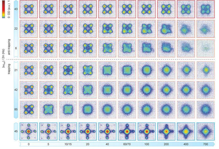 Beelden van beneden nul. Duitse onderzoekers registreerden hoe kaliumatomen die in een speciale toestand gevangen zijn gezet in een kruisvuur van lasers, even eigenschappen krijgen die duiden op een temperatuur onder het absolute nulpunt. Beeld Ludwig-Maximilians-Universität