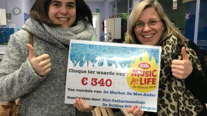 Sint-Catherinacollege campus Idegem zamelt 340 euro in voor Ruyskensveld De Mee-ander en De Marbol