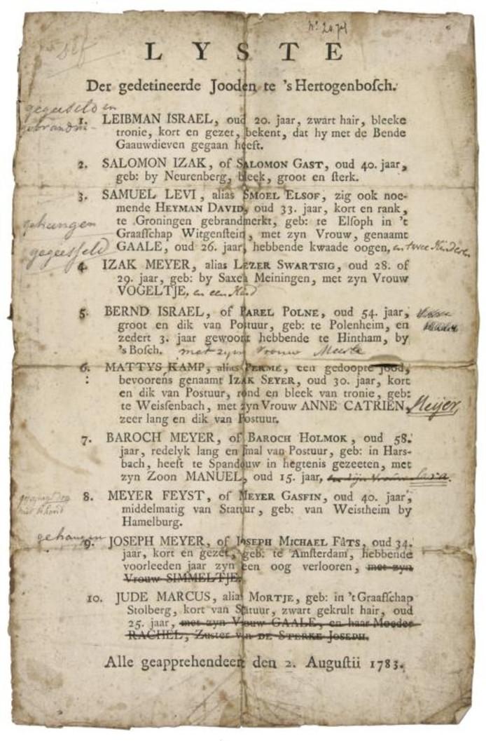 Een curieuze lijst met in Den Bosch gedetineerde joden uit 1783. Kennelijk een uiting van achttiende-eeuws antisemitisme.