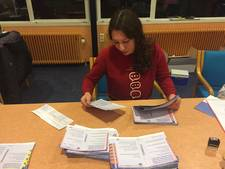 Stemmen worden geteld door leerlingen in Heerde