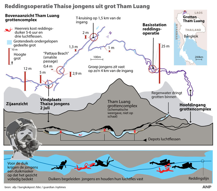 Afbeeldingsresultaat voor redding thailand
